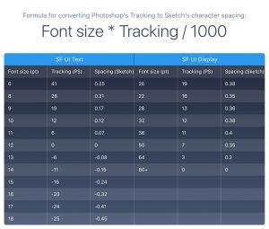 Sketch SF Font Fixer
