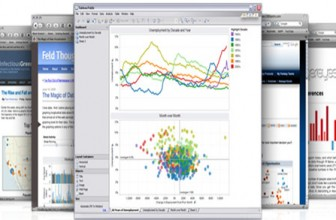 Best Data Visualization Software 2017